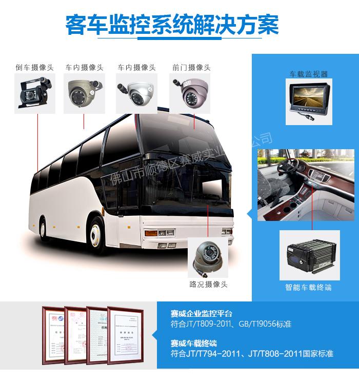 客车、长途大巴车远程监控解决方案