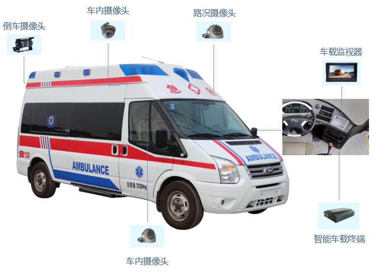 救护车监控解决方案