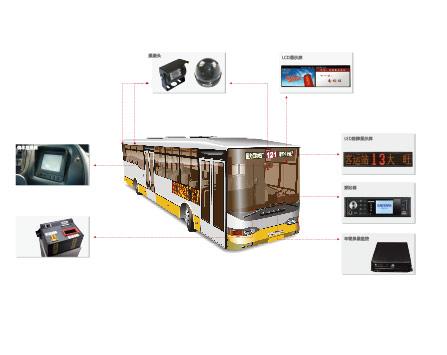 公交车辆监控方案