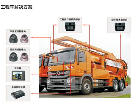 工程车辆监控方案