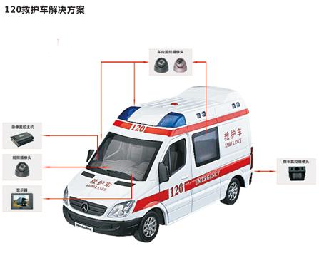 120救护车解决方案